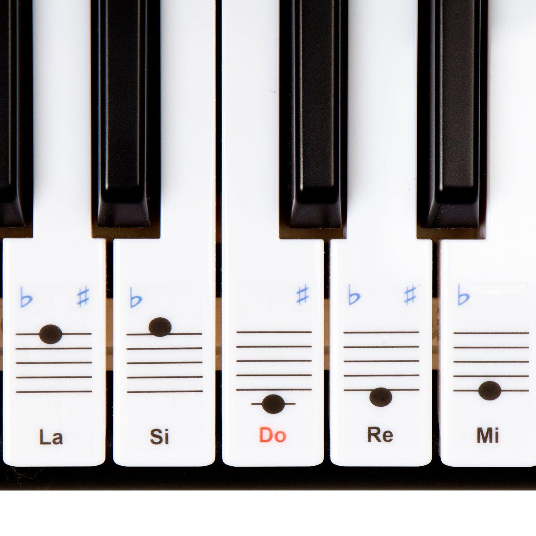 Cadeau Pianiste Débutant (1)