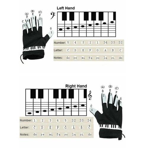 GANTS PIANO